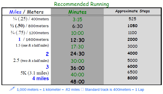 recommended_running2
